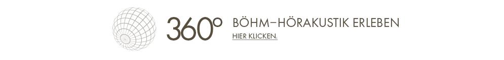 360° Böhm Hörakustik erleben Grafik